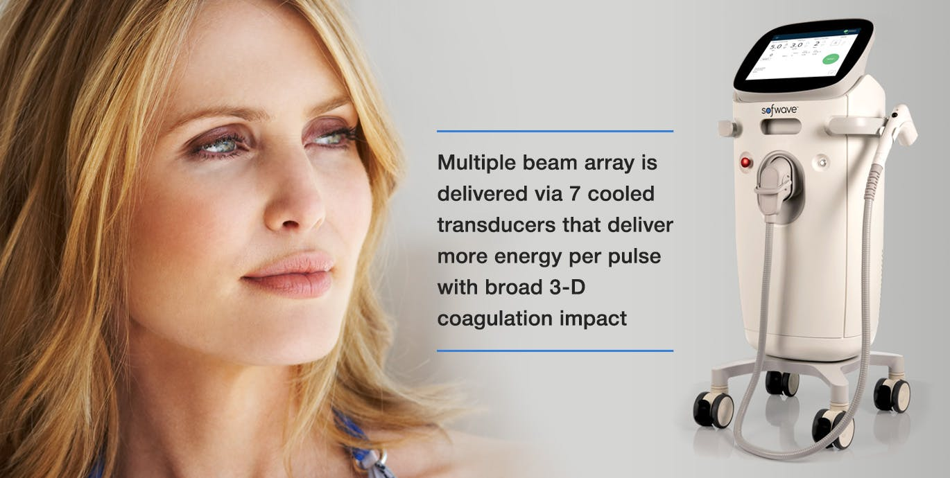 Sofwave's Synchronous Ultrasound Parallel Beam Technology SUPERB™
